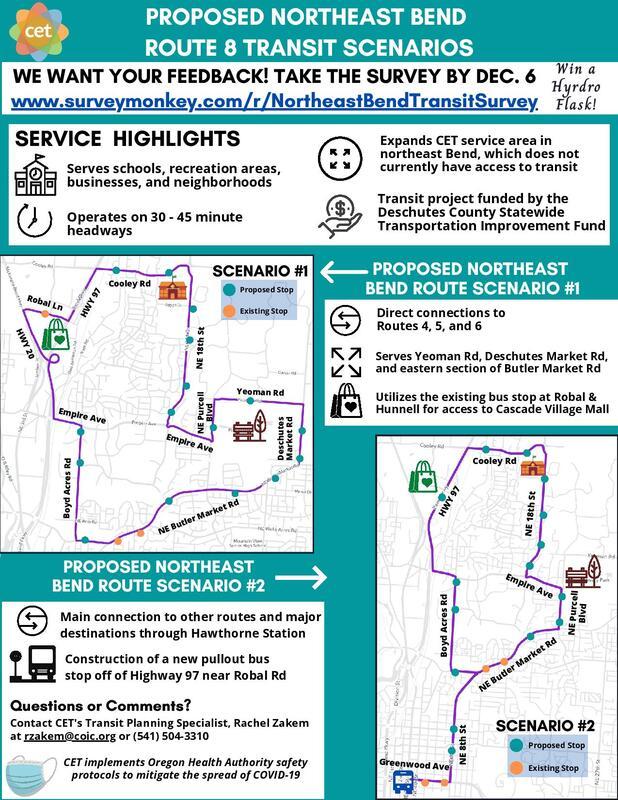 Proposed Northeast Bend Route 8 Traffic Scenarios English