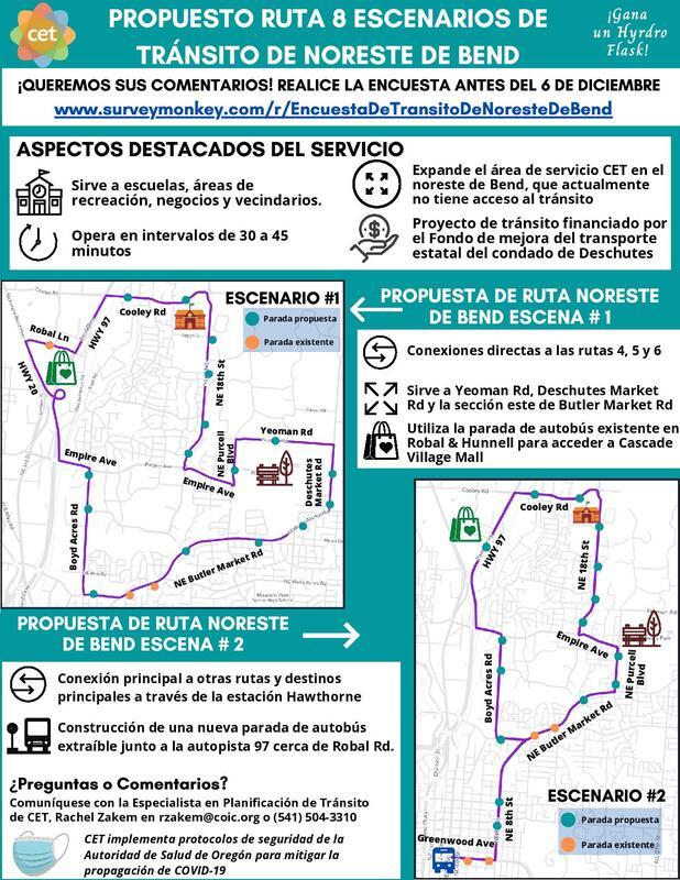 Proposed Northeast Bend Route 8 Traffic Scenarios Spanish